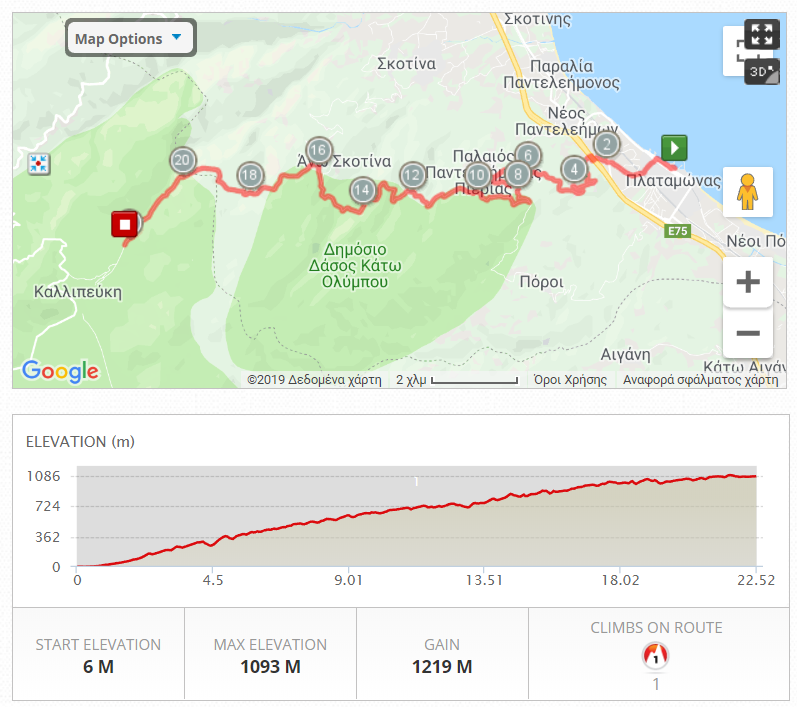1st Mt Olympus hill climb route